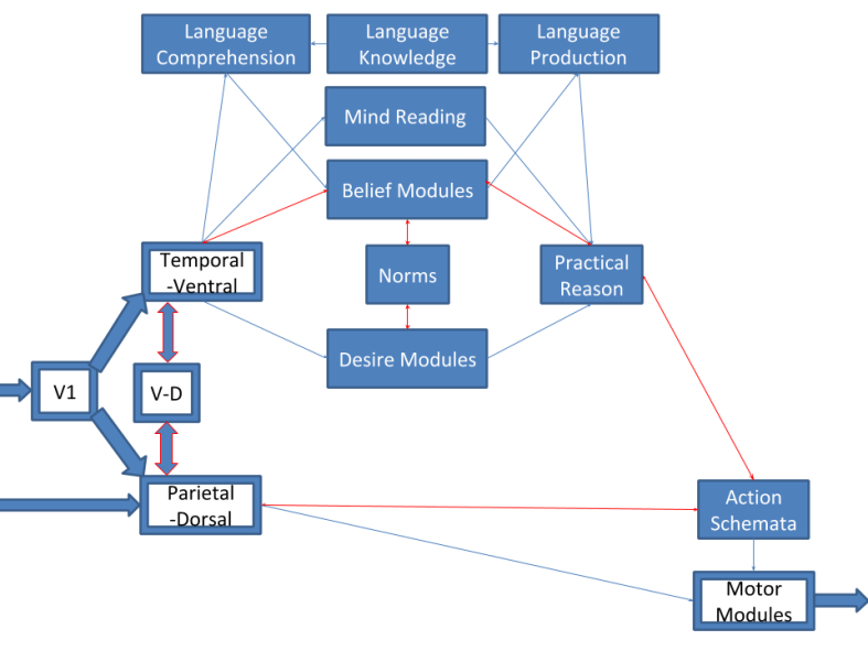 Mental Architecture (1)