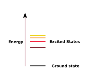 energy_levels