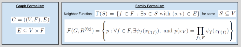 EE512 Designer Families- Factor Graphs Theory
