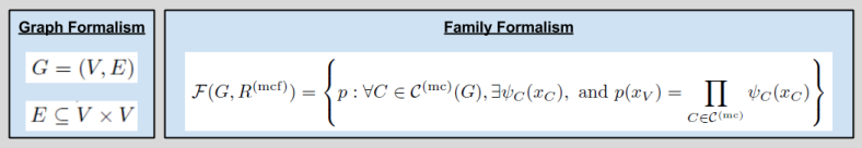 EE512 Designer Families- MRF Theory