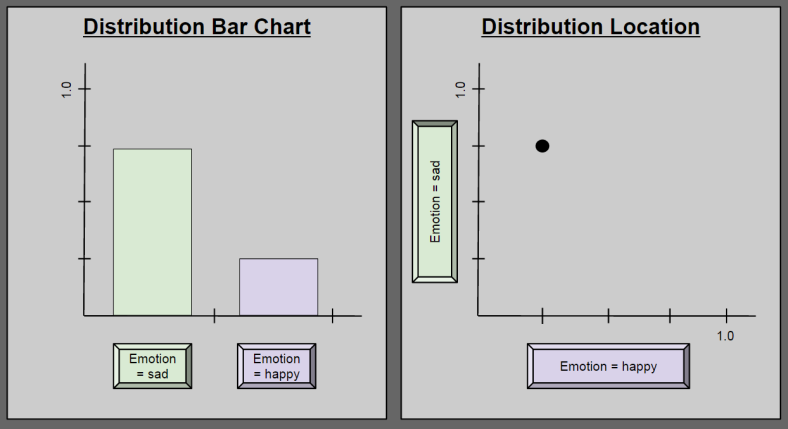 categorical_simplex_barchart_vs_loc