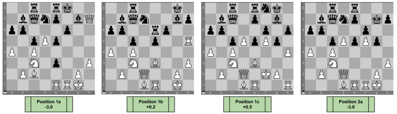 Chess Decision Tree- Quiet Position Comparison