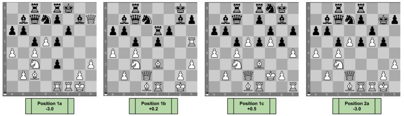 Chess Decision Tree- Quiet Position Comparison