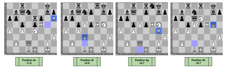 Chess Decision Tree- Sharp Position Comparison Part Three