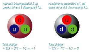 Deep Time- Hadrons (2)