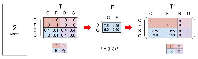 markov-chain-computing-limiting-matrix-example-p2-1