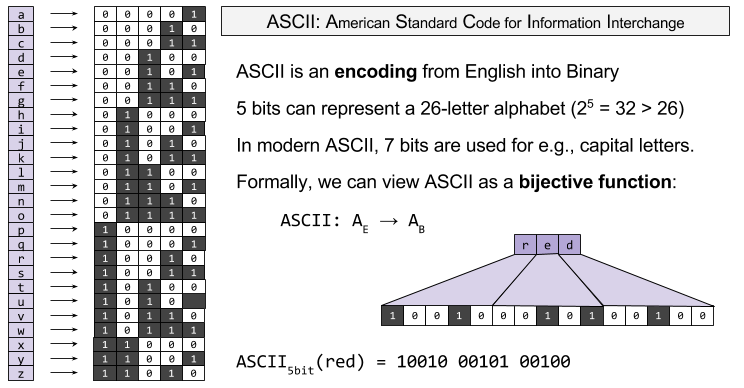communication-ascii-example
