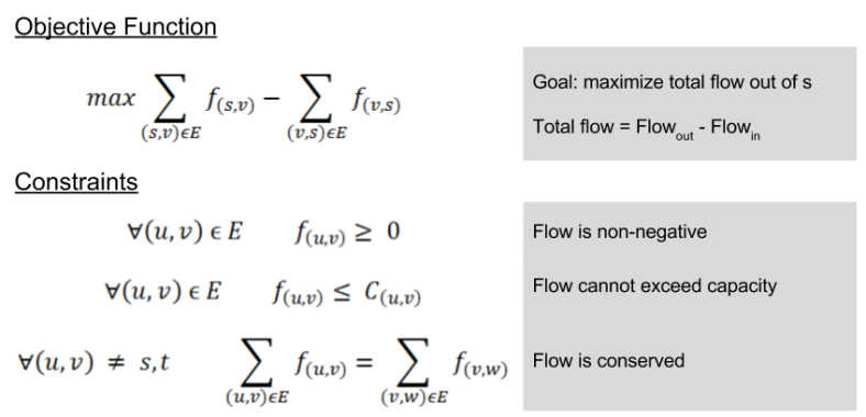 duality-max-flow-as-linear-optimization-1