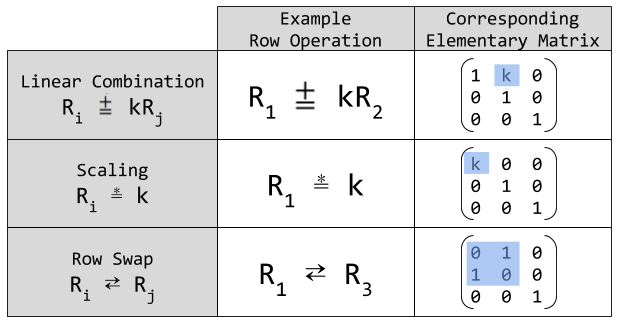 linear-algebra-elementary-matrices-7