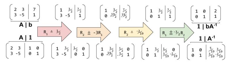 linear-algebra-gauss-jordan-inverse-matrix-6