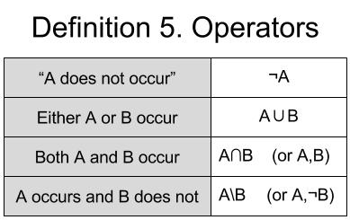 probability-operators