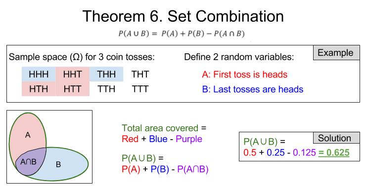 probability-set-combination-4
