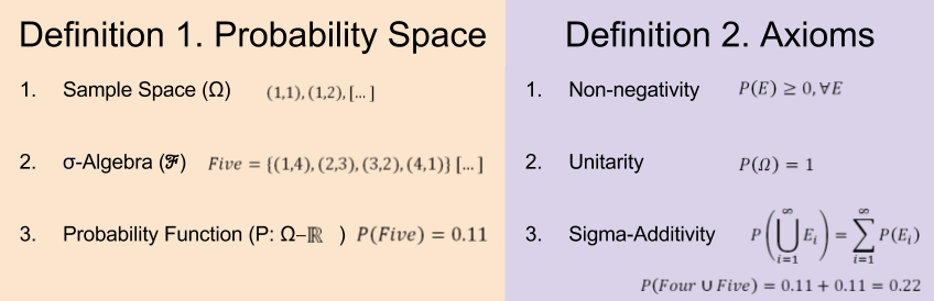 probability-structural-overview-3
