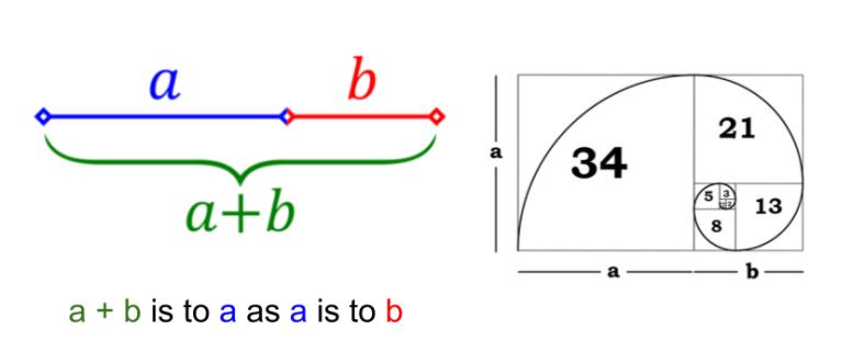 eigenvectors-fibonacci-and-golden-ratio