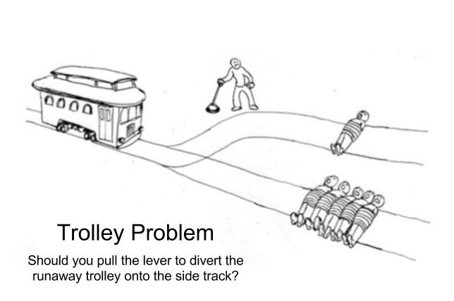 Ethical Theories- Trolley Problem (1)