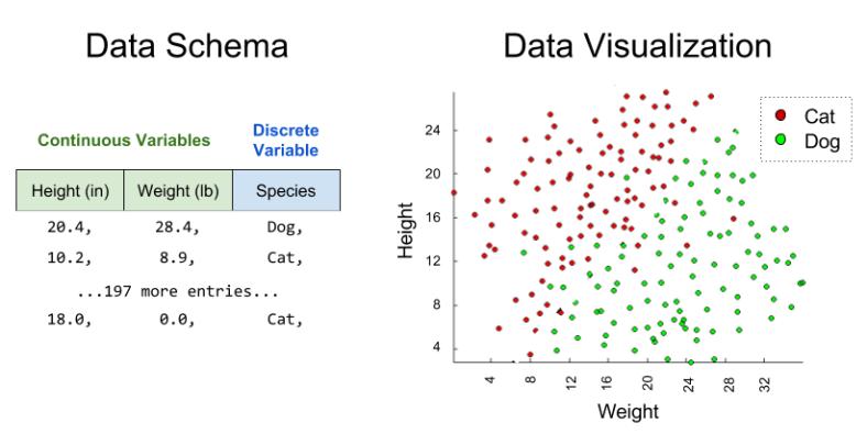 Regression Classification- Classification Data (1)