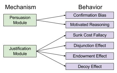 Argumentative Reason- Bias Explanation (1)