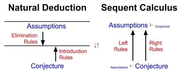 Sequence Calculus- Different Schematics (1)