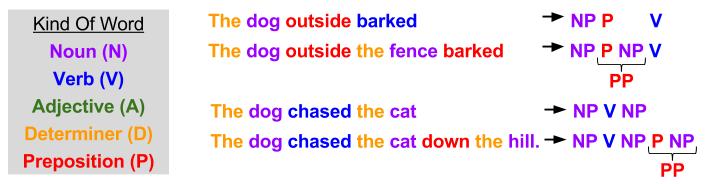 Syntax- Prepositional Phrase Abstraction