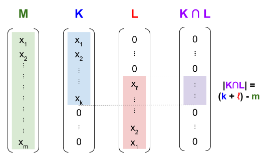 Isotopy_ Linear Algebra Basis and Overflow