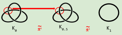 Isotopy_ Unknotting Trefoil (1)