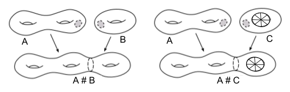 Topology- Connected Sum examples (3)