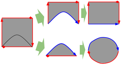 Topology- Deriving Real Projective Plane First Part (1)