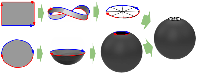 Topology- Deriving Real Projective Plane Second Part