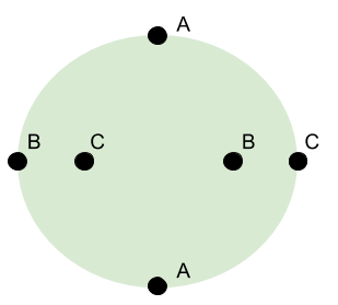 Topology- Motivating Problem (2)