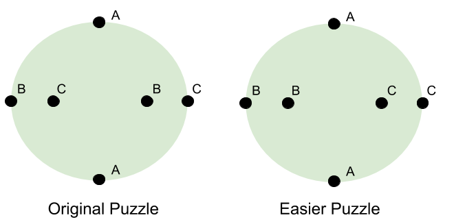 Topology- Original vs Easy Puzzle (2)
