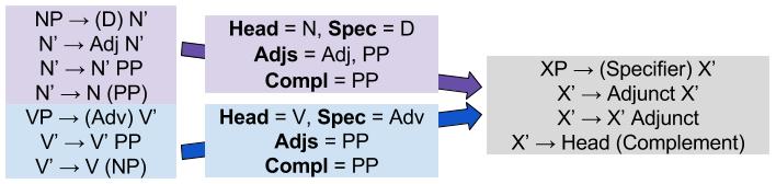 Xbar Theory- XBar Parameterization (1)