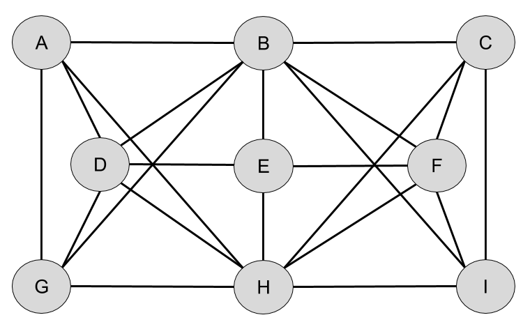 Relational Models_ Aggregated Social Networks