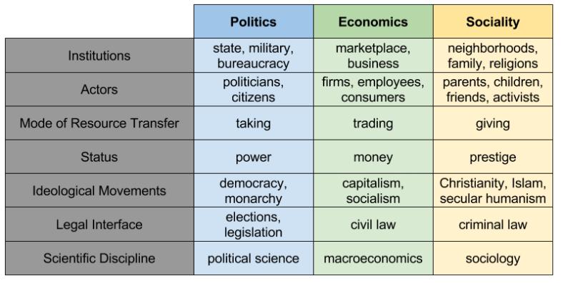 Relational Models_ Cultural Regime Dissociations (4)