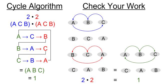 Symmetric Group_ Cycle Algorithm S3 Ex (2)