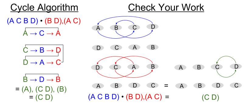 Symmetric Group_ Cycle Algorithm S4 Ex (1)