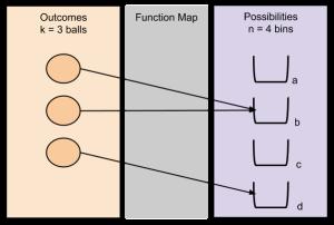 Combinatorics_ Events as Functions (2)