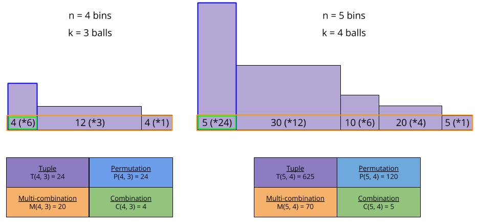 Combinatorics_ Shape of The Way (1)