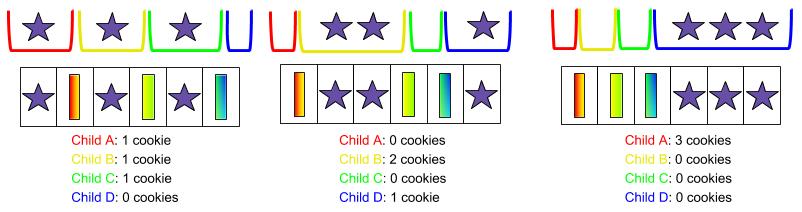Combinatorics_ Stars and Bars (2)