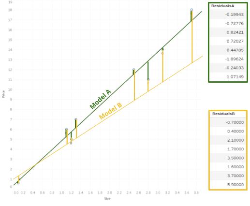 GradientDescent_ Loss Function Residuals