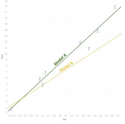 GradientDescent_ Two Regression Models (1)